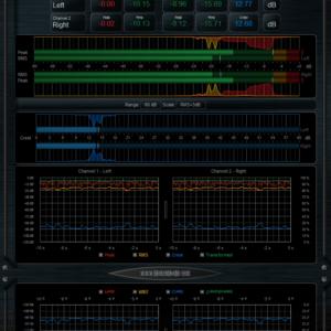 Blue Cat DP Meter Pro